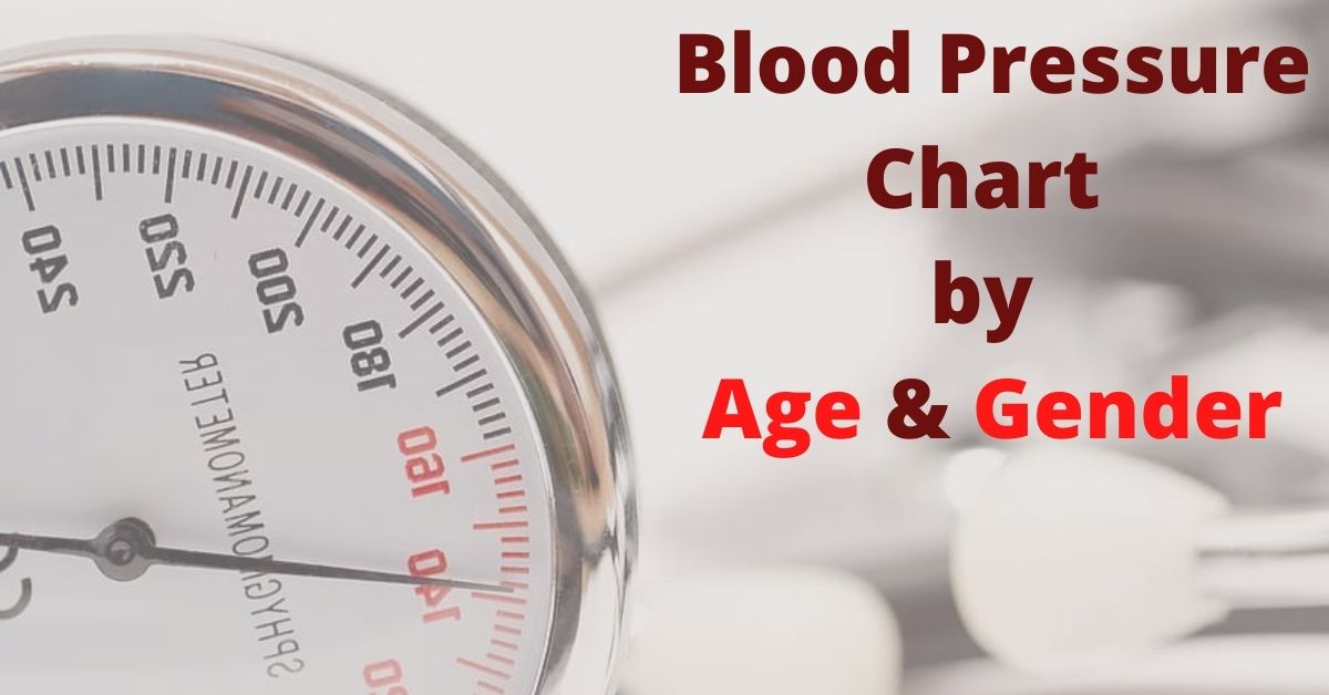 blood pressure chart by age and gender
